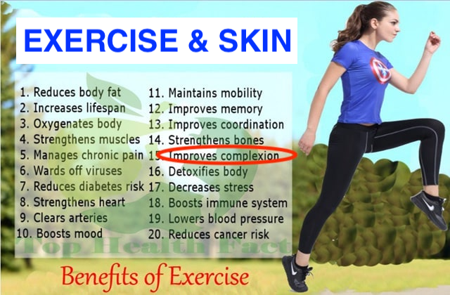 EXERCISE AND SKIN HEALTH