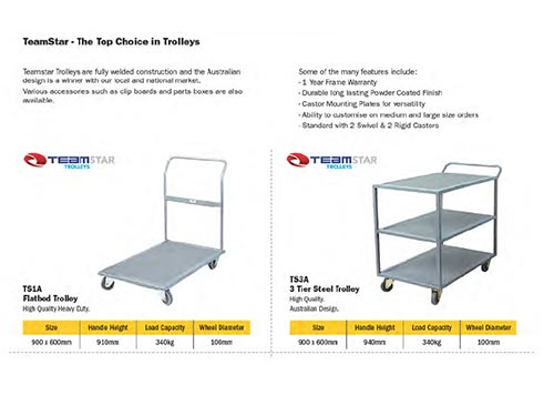 Materials Handling Guides