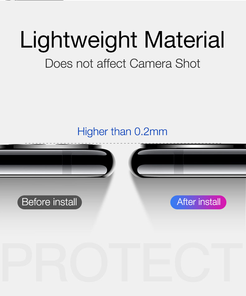 Cafele Camera Lens Protective Aluminium glass for iPhone 11, 11 pro, 11 pro max (2 Pcs)