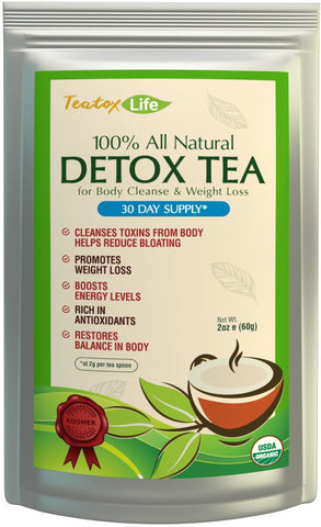 How It Work, Benefits & Effects  Detox Teas