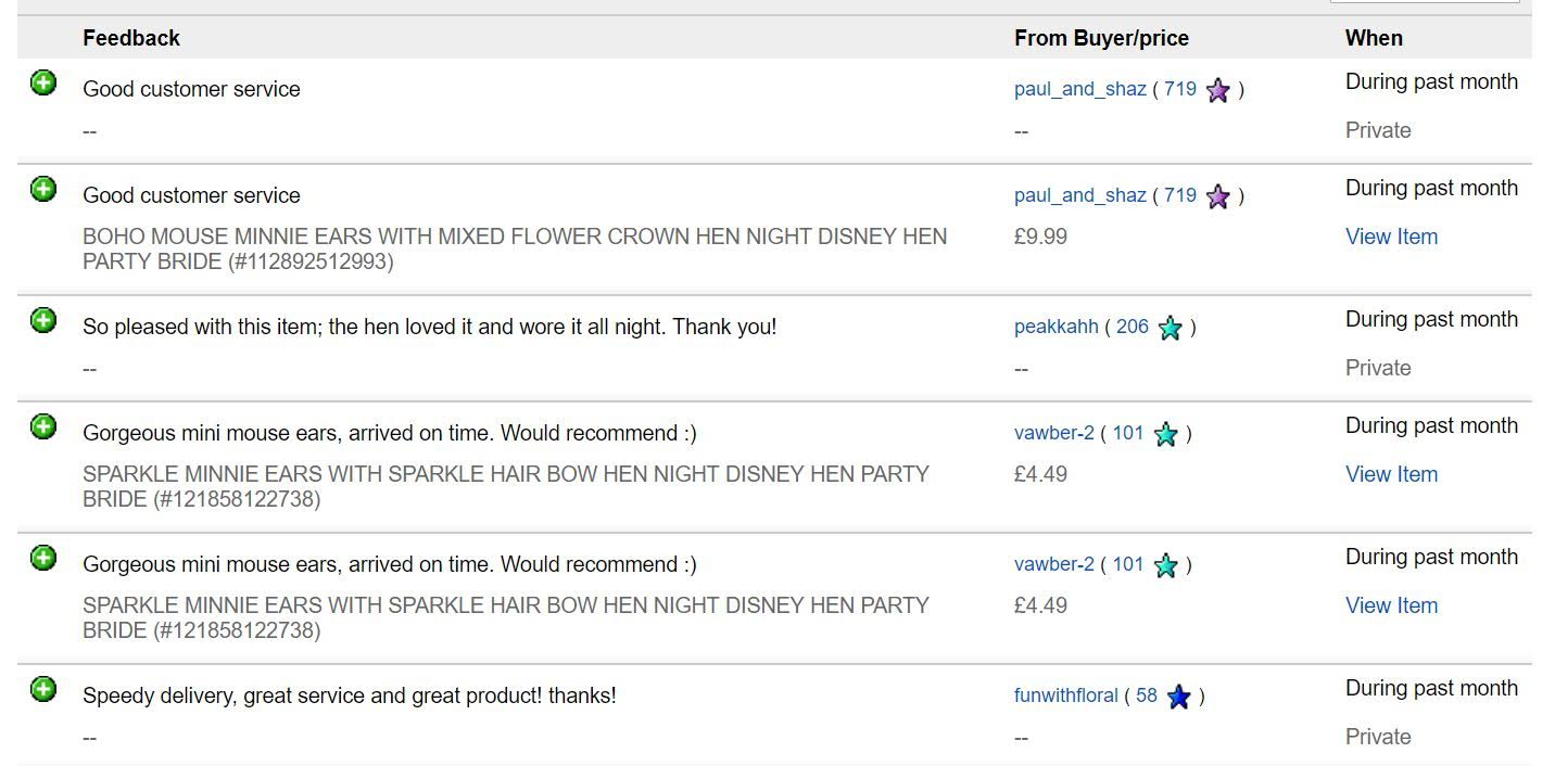 Tutu Factory eBay Feedback Recent