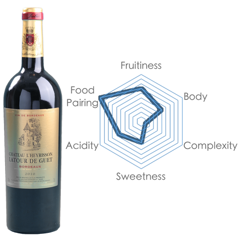 Clavis International | Red Wine | Chateau L'Heyrisson Latour de Guet with Chart