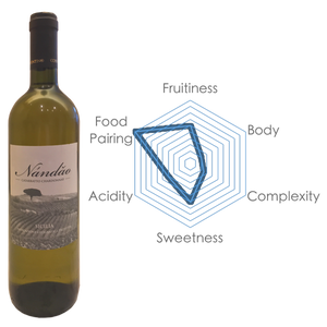Clavis International | White Wine | Conssentino Winery Chardonnay IGT with Chart