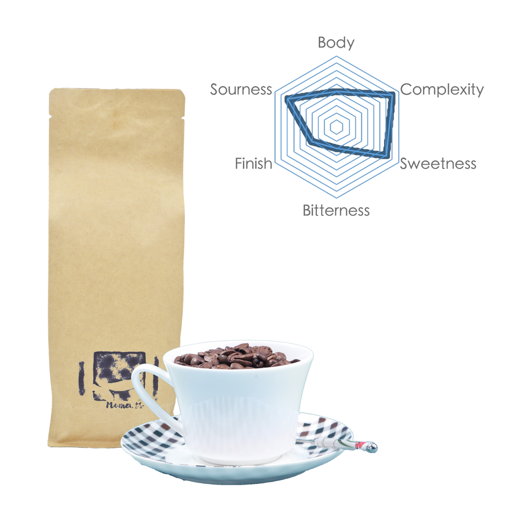 Clavis International | Crystal Mountain Coffee Bean with Chart