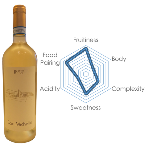 Clavis International | White Wine | Gorgo Winery Custoza Michelin DOC with Chart