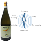 Clavis International | Sparkling Wine | Mustela Winery Moscato d'Asti DOCG with Chart