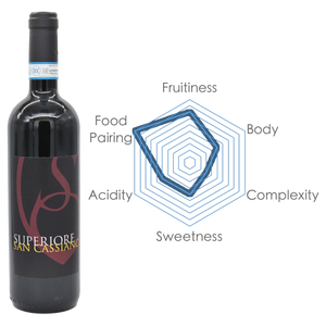 Clavis International | Red Wine | Valpolicella Ripasso DOC with Chart
