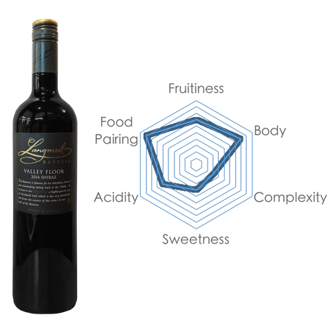 Clavis International | Red Wine | Langmeil Barossa Valley Floor Shiraz with Chart
