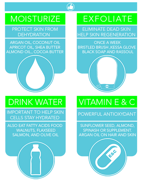 Skin hydration tips infographic