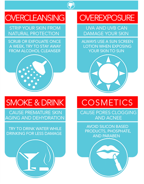 skin hydration infographic