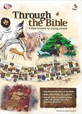 Through The Bible (Bible Timeline)
