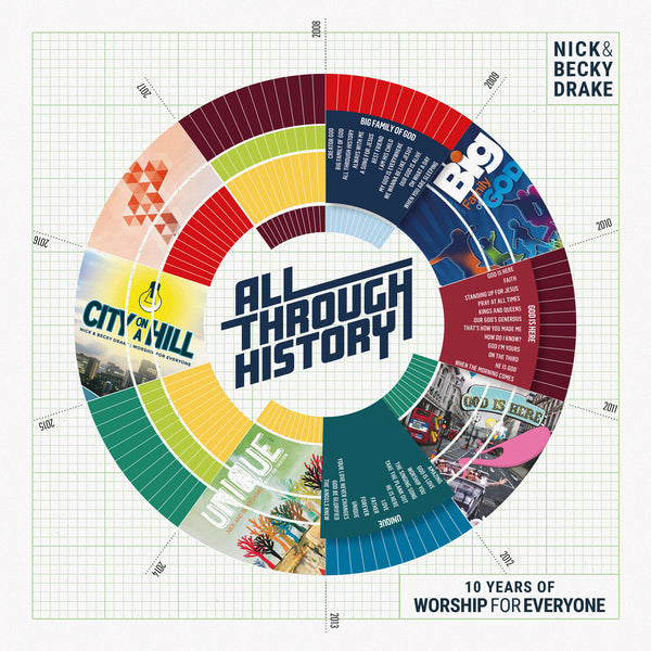 All Through History – 10 Years Of Worship For Everyone