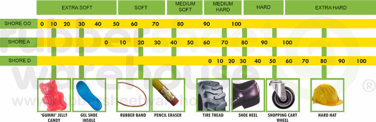 Neoprene Rubber Rolls & Sheets 60A Medium Hardness WITH ADHESIVE BACKING