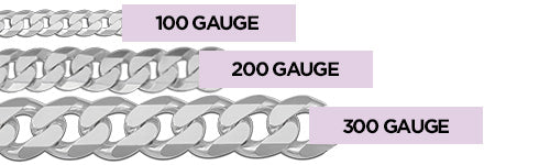 Metalsmiths Sterling Chain Gauge Example