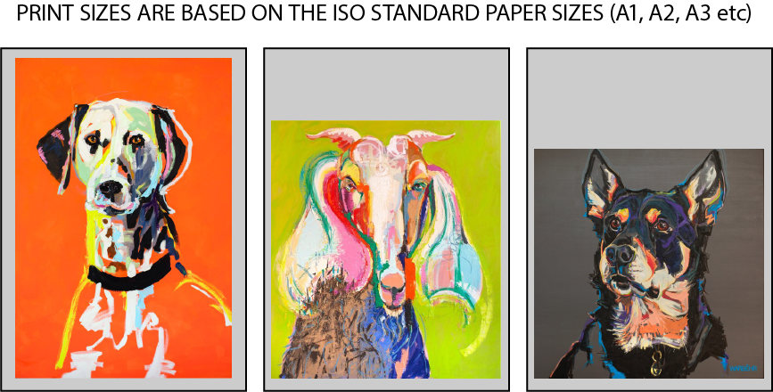 Print size guide compared to ISO standard sizes