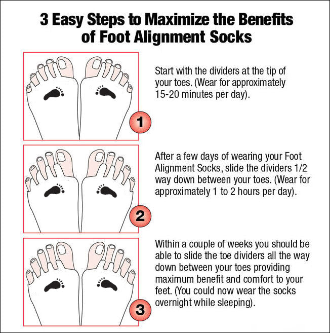 3 Simple steps to foot pain relief