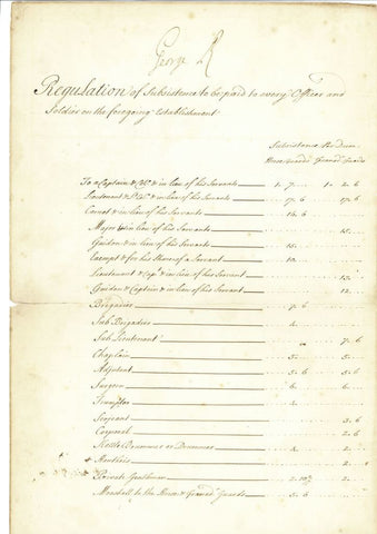 GEORGE II - Document Signed 1741 - payments for the Royal Hospital