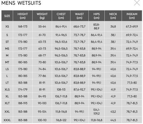 What size wetsuit sizing charts and tips from our top brands