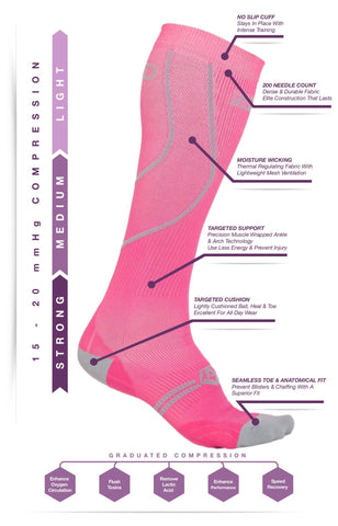 RECOVERY SOCK - 1 PACK - RECOVERY COMPRESSION (15-20 MmHg)