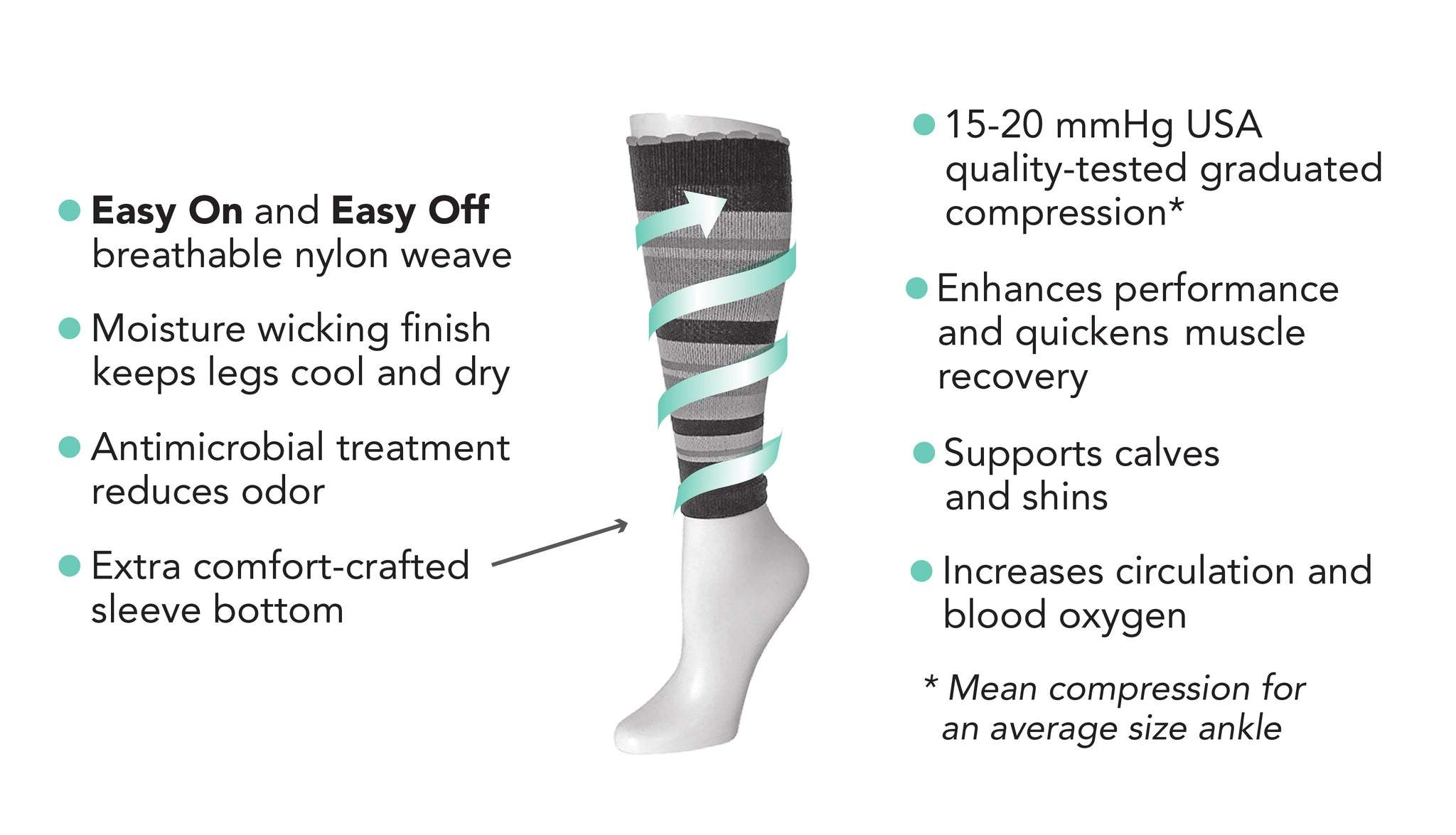 9ec29f019e The results of several scientific studies indicate that wearing compression  sleeves stimulates blood flow and ...