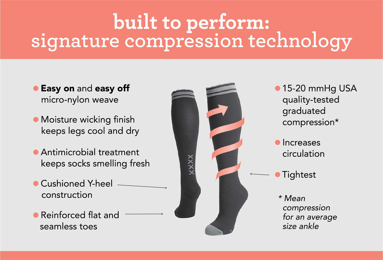 Our women's compression socks are built to perform.