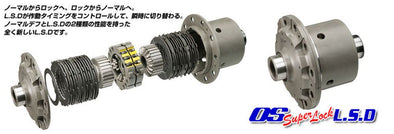 OS Giken Super Lock LSD For Honda NSX NA1 C30A 5MT only LSD w/ 4.4 Final Gear
