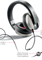 Focal Listen Headphone