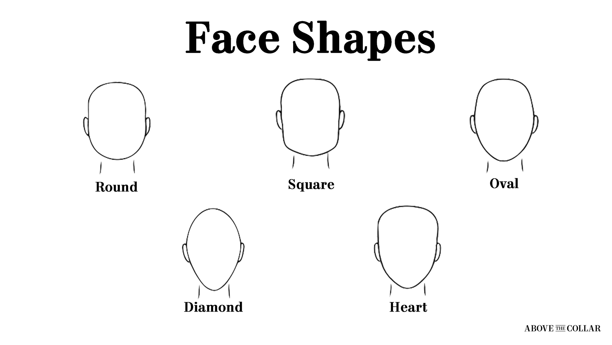 Enjoyable The Perfect Haircut For Your Head Shape Above The Collar Schematic Wiring Diagrams Amerangerunnerswayorg