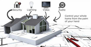 savi systems home automation, home automation perth, automation, smart home