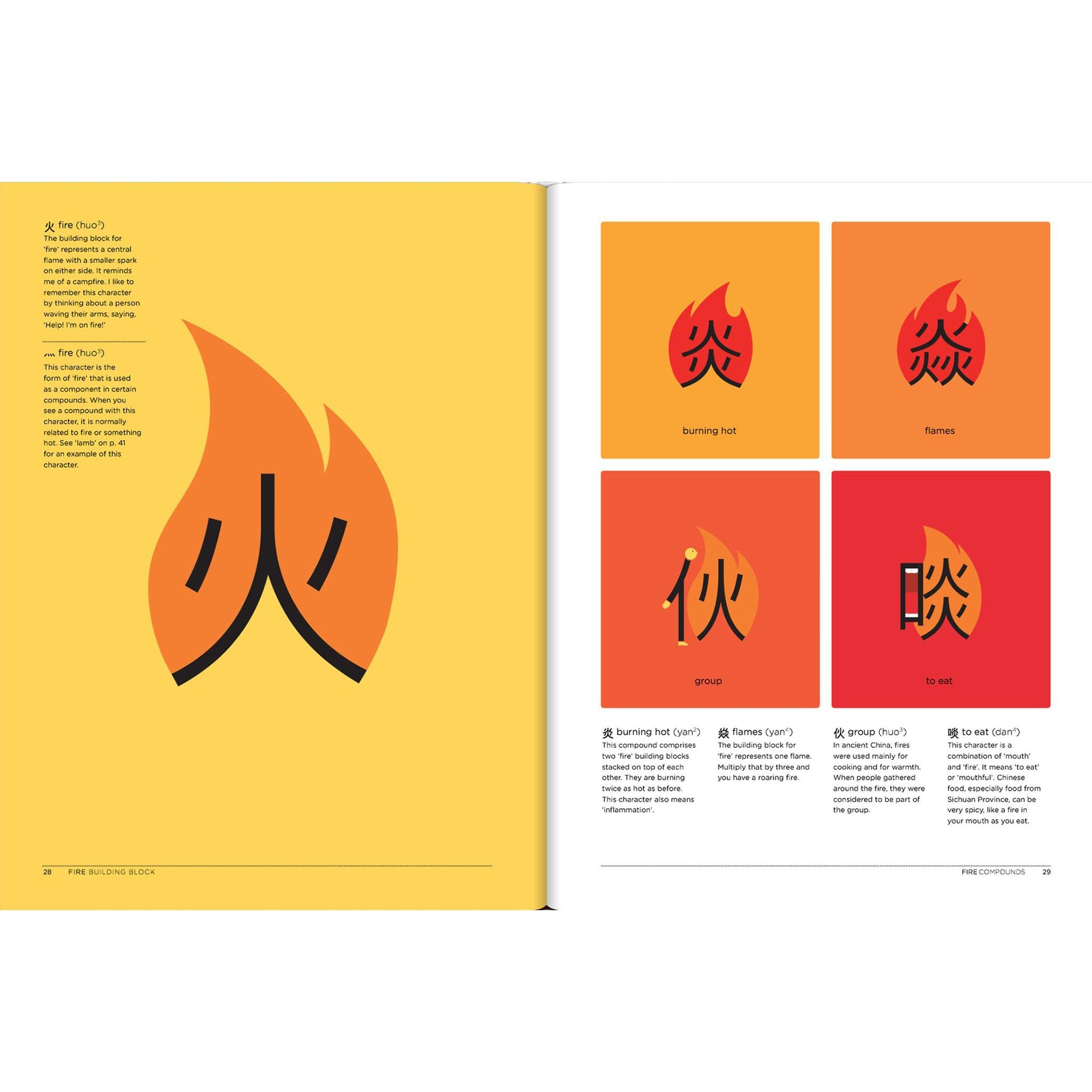 Chineasy: The New Way To Read Chinese (Pre-Order; Est. Delivery in 1-2 – Petit Bazaar