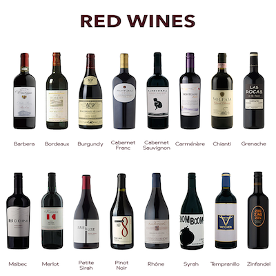 Red Wine Types You Must Absolutely Know