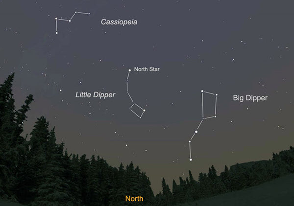 Astronomy Basics: All About Stars