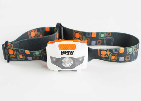 1 Watt LED Headlamp