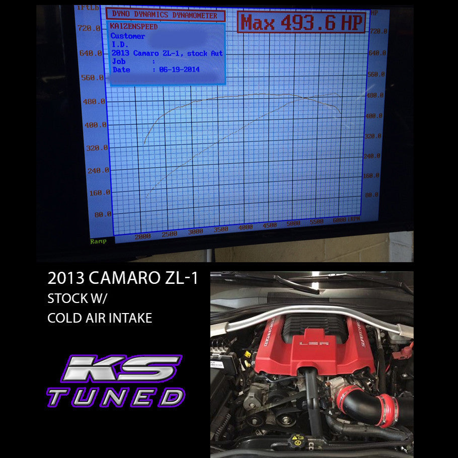 Baseline Dyno Pull & Tuning By-The Hour