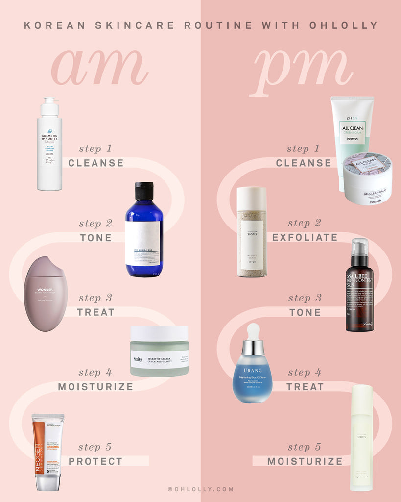 Ohlolly K-beauty AM & PM Routines