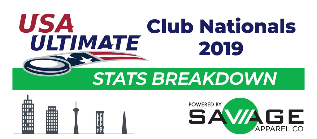 USAU Club Nationals 2019 Infographic