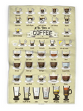 Coffee Varieties Tea Towel