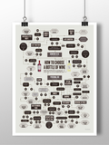 The 'How to choose wine' WallChart