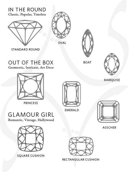 diamond shape infographic denver cut jewelry custom fine ashley schenkein