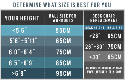 exercise ball size guide