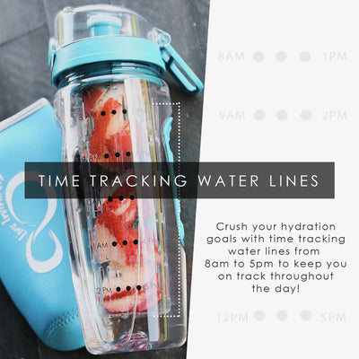 Timeline Marked Water Bottle - 32oz Fruit Infuser Water Bottles With Time Marking & Insulation Sleeve