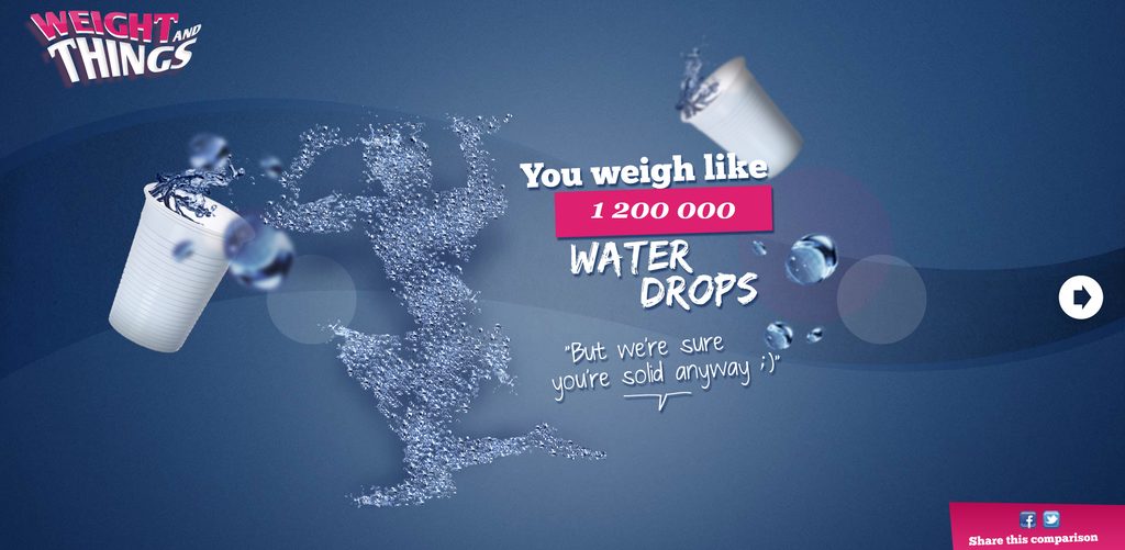 weight and things water drops