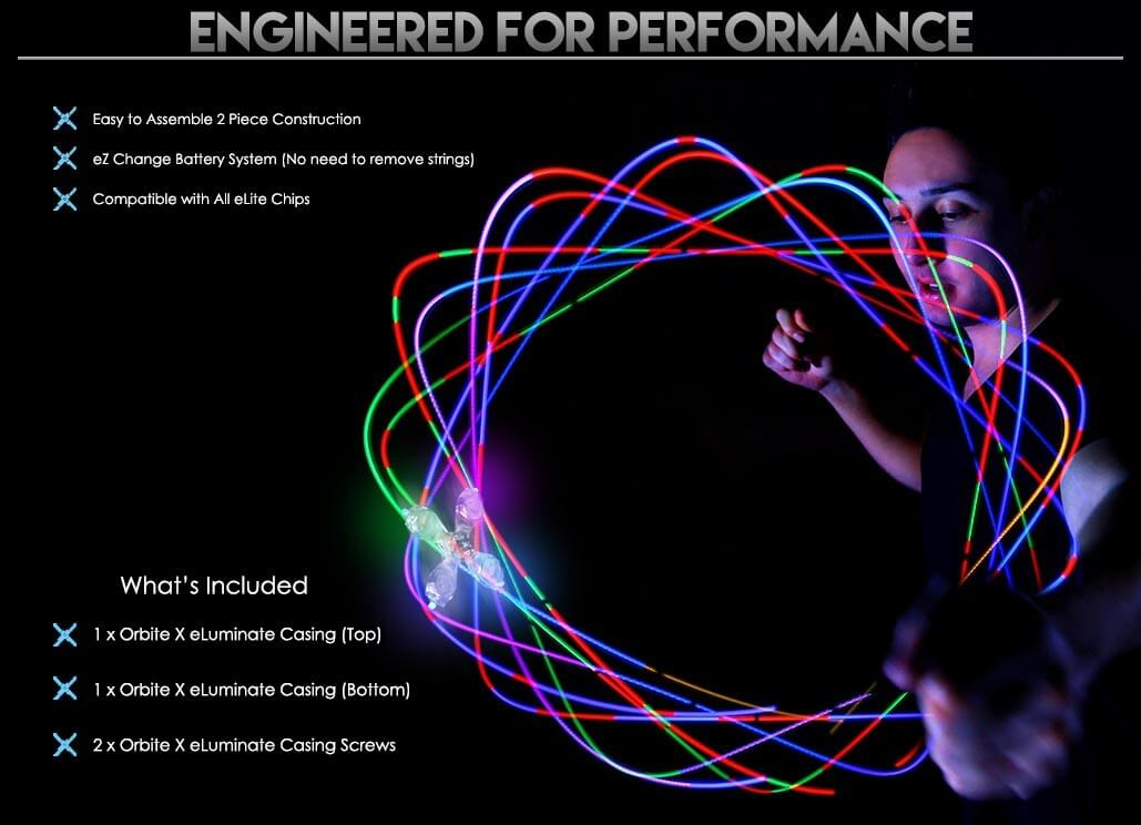 led orbit x 2 performance