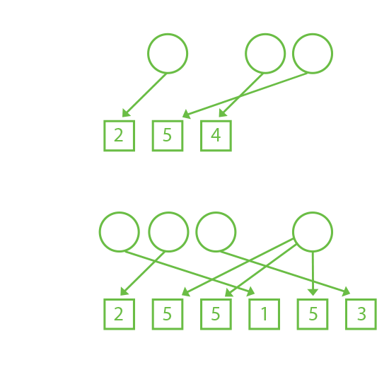 custommode numbers