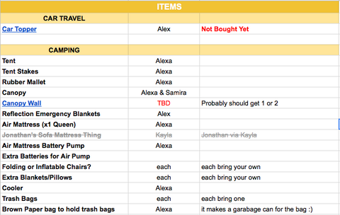 lightning in a bottle packing prep list