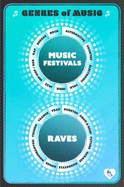 genres of music at raves and music festivals