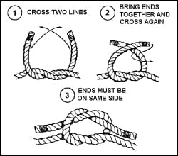 square knot step by step instructions