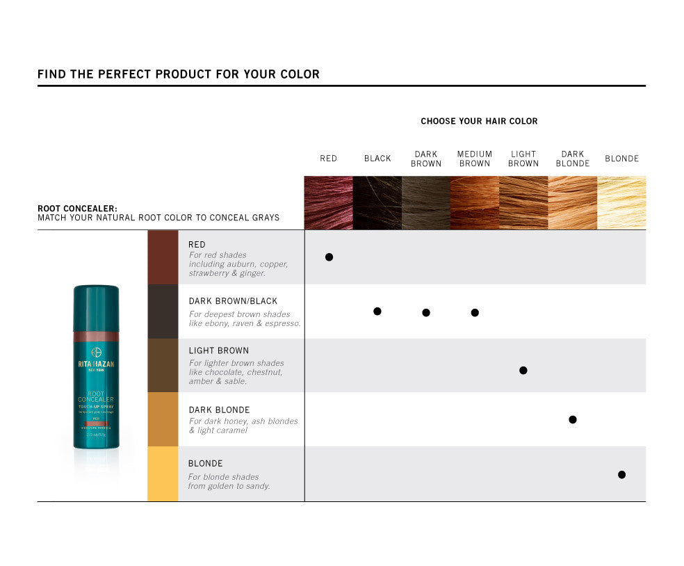 Root Concealer Touch Up Spray - Color Treated Hair – Rita Hazan