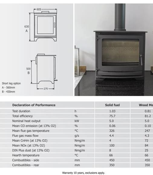 Dunsley The New Avance 500 Woodburning Stove - Showroom Only - RRP £954 - Stoves World Ltd