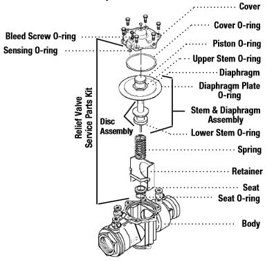 Valve Cover M, Valve, Free Engine Image For User Manual